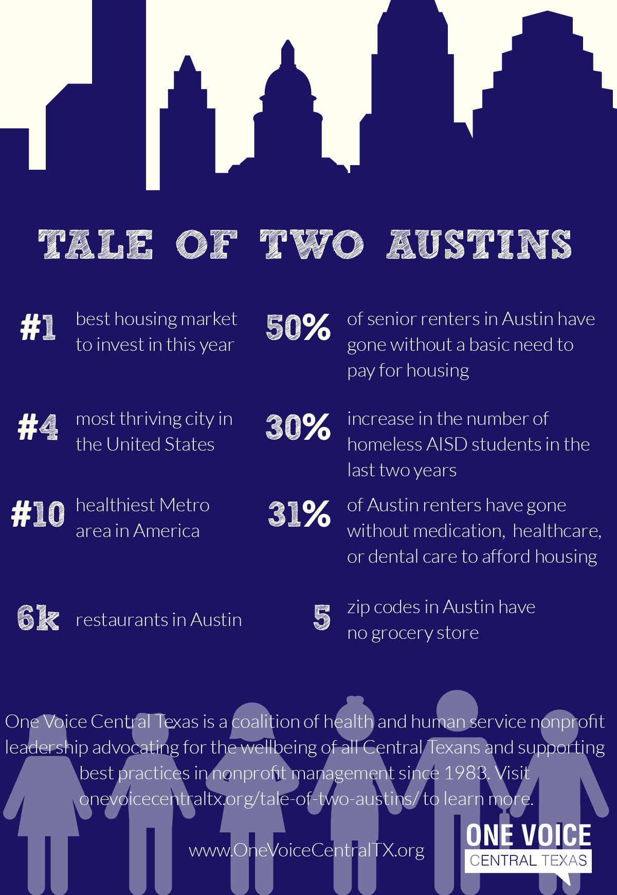 http://onevoicecentraltx.org/tale-of-two-austins/