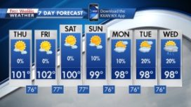 7_day_forecast_300_7_21
