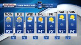 7_day_forecast_300_9_5